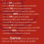 Gracias a Bankia