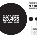 Cacerolada a Bankia. El Jueves 7 a las 19h (el 7 a las 7)